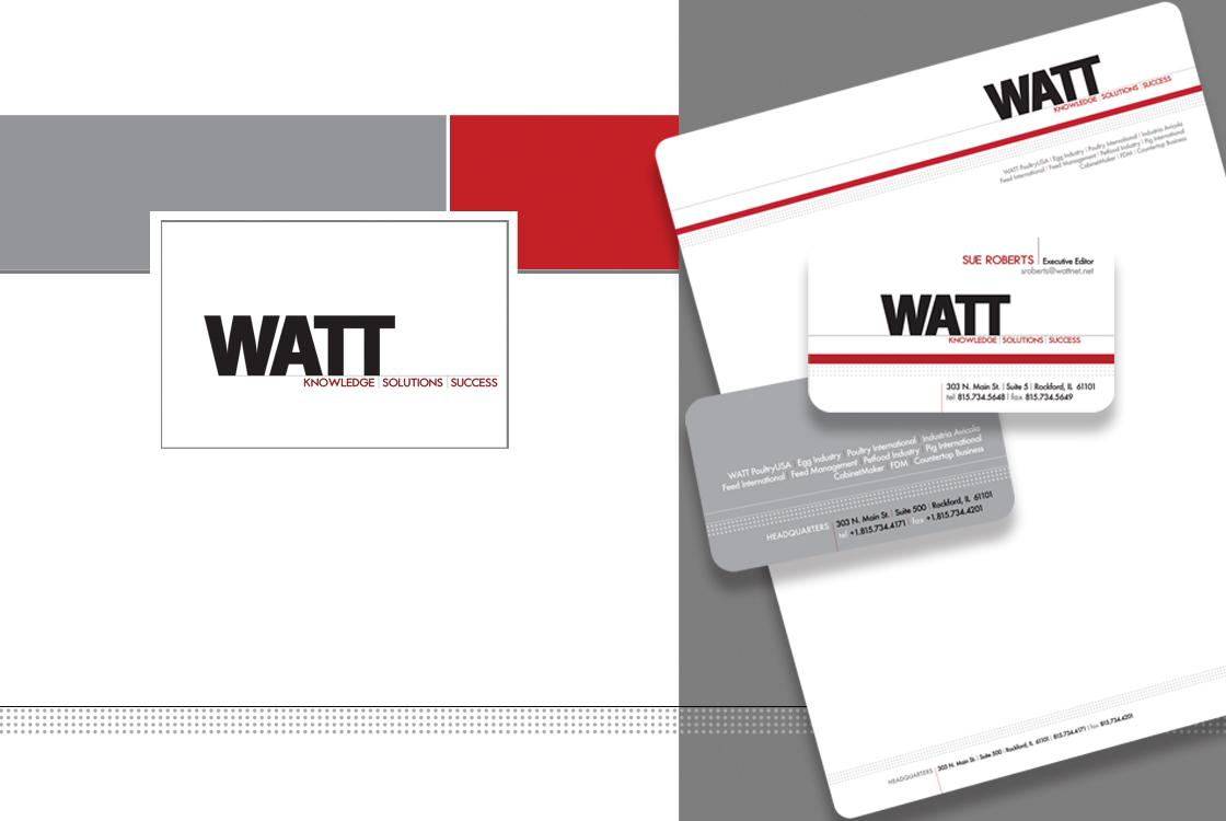 WATT-id